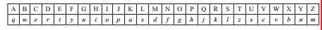 Soal & Pembahasan Matematika Latihan 3.1 Buku Siswa kelas 8 Bab Fungsi