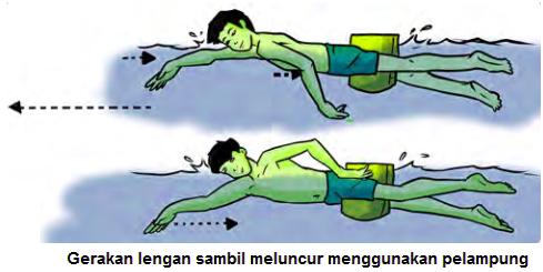 Gambar Latihan gerakan lengan sambil meluncur menggunakan pelampung
