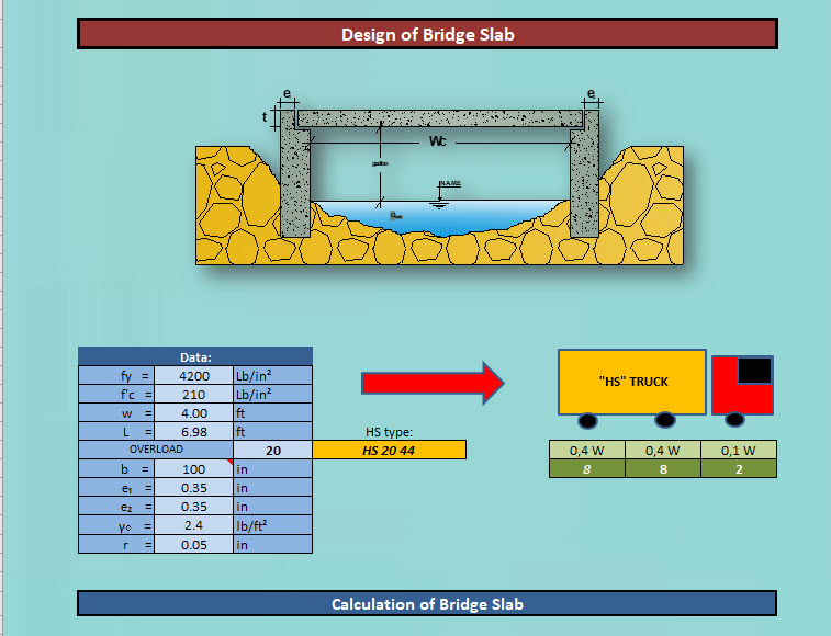 Bridge Slab Design Spreadsheet