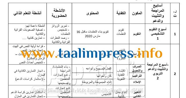 دروس الدعم و الاستدراك و التقويم التشخيصي في اللغة العربية للمستوى الخامس والسادس ابتدائي  2020-2021