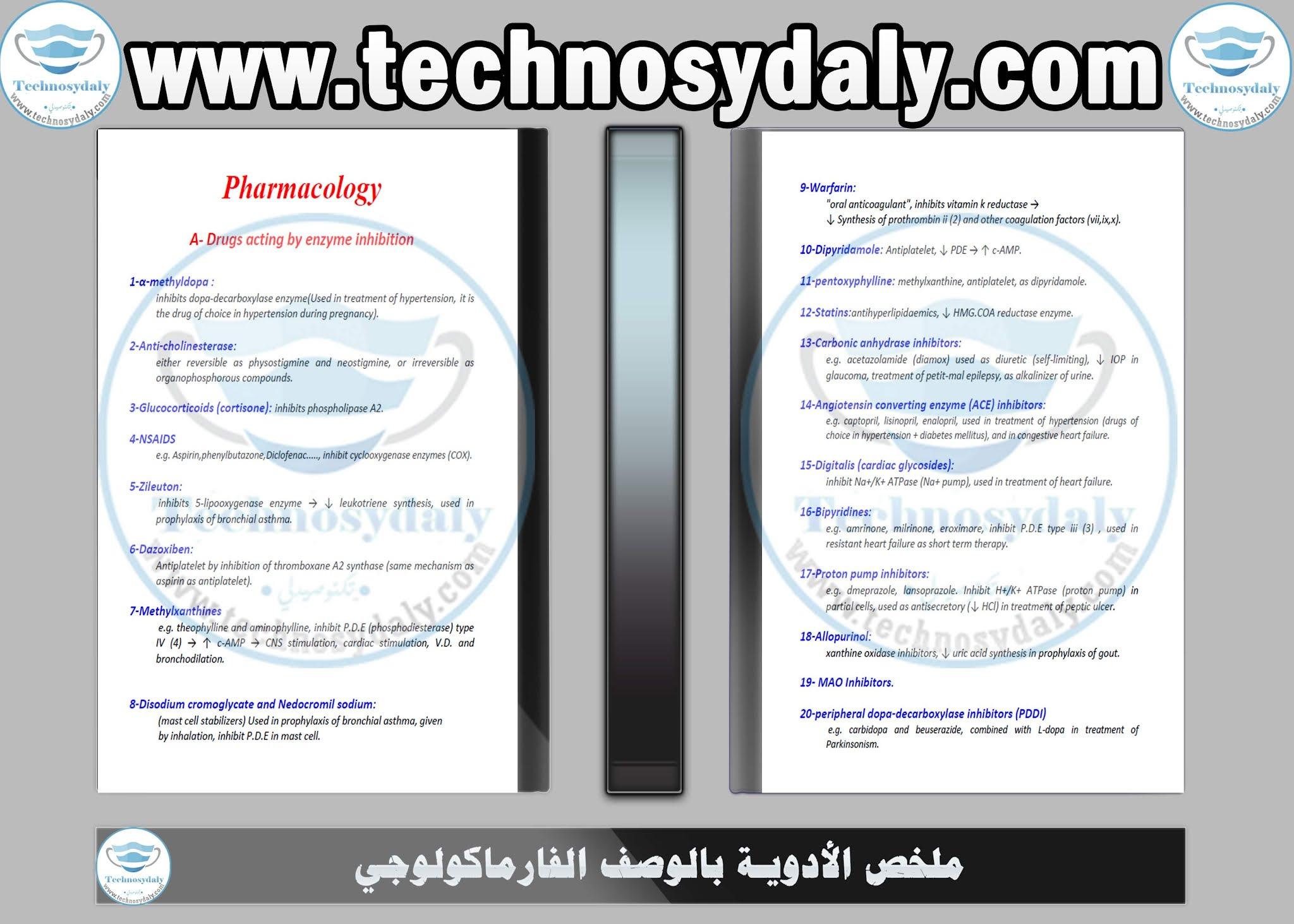 ملخص الأدوية بالوصف الفارماكولوجي drug with pharmacology effect pdf