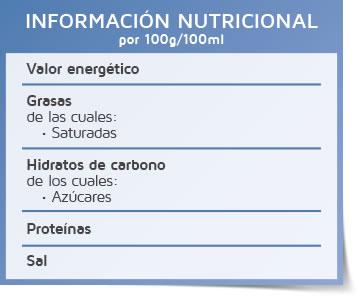 Información nutricional de declaración obligatoria
