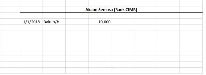 Accounting Central Pengertian Debit Dan Kredit