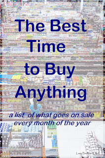 best time to buy everything at its lowest price