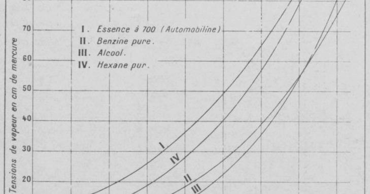 reno50 e85 locomotion 1920 le carburant national m lange thanol. Black Bedroom Furniture Sets. Home Design Ideas