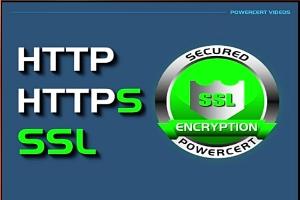 Hypertext Transfer Protocol, HTTP