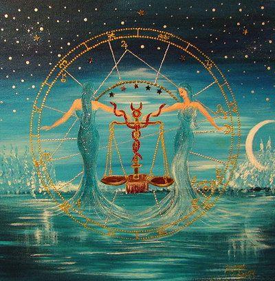 Astrology, Horoscope Today, Sun-sign Libra