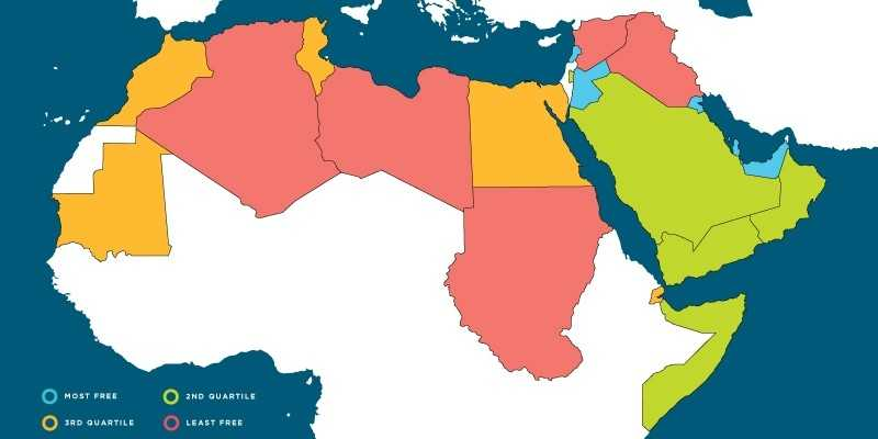 Iptv Liste M3u Arabic Gratuit Canaux 29/10/2020