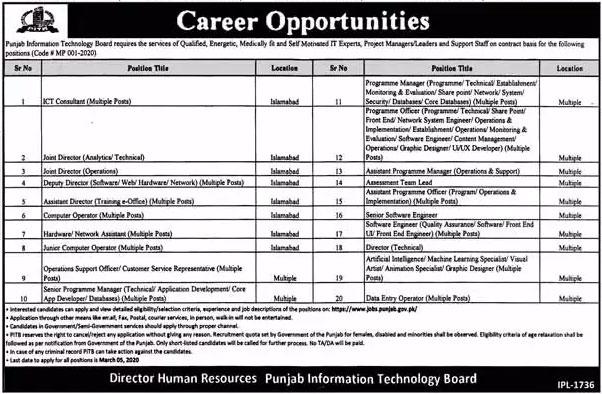 Punjab Information Technology Board PIBT Govt Jobs Apply Online 2020