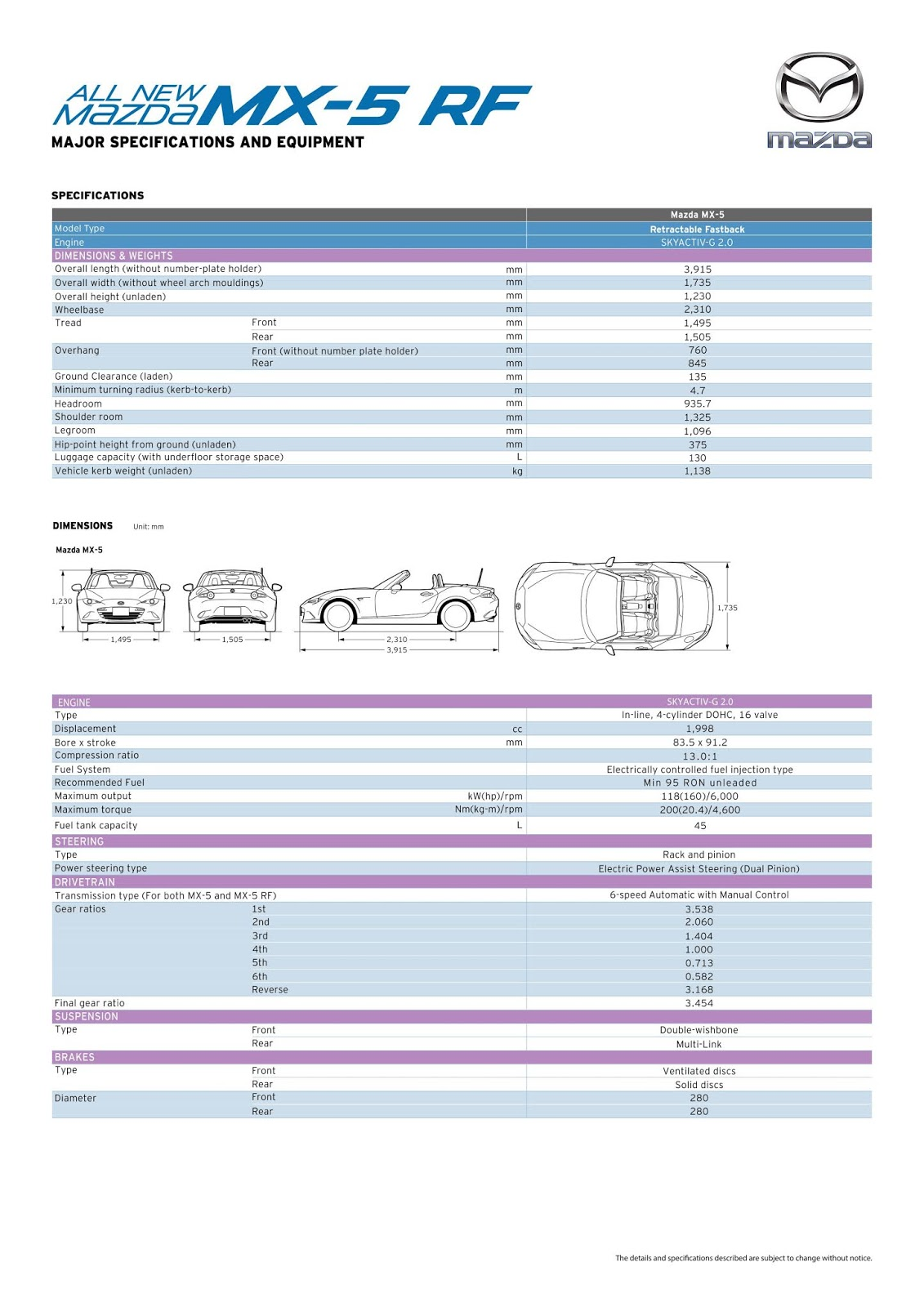 All New Mazda MX5, Harga Mazda MX5 Bali, Promo Mazda MX5 Bali