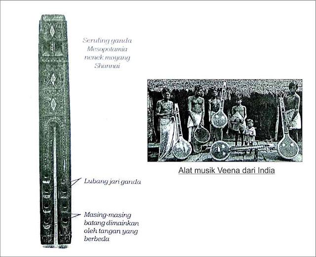 gambar-alat-musik-india