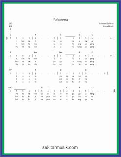 not angka pakarena lagu daerah sulawesi selatan