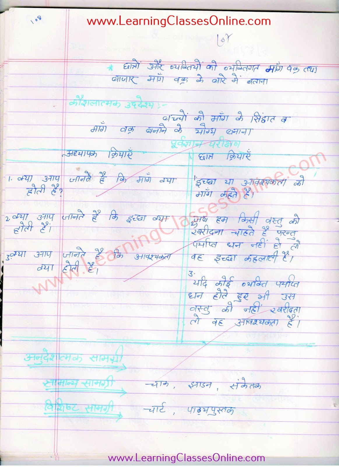 mang dharna economics b.ed lesson plan in hindi for class 12