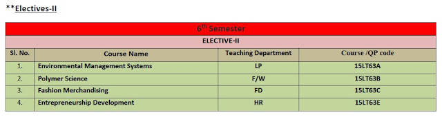 Electives subjects 6TH SEMESTER LEATHER & FASHION TECHNOLOGY SYLLABUS