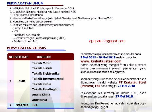 Program Magang PT Krakatau Steel bagi Lulusan SMA/SMK  http://www.krakatausteel.com/index.php?page=content&cid=001