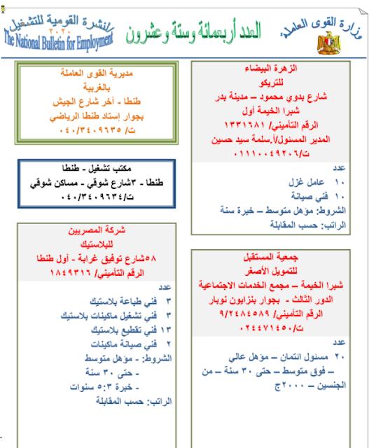وظائف وزارة القوى العاملة بمحافظة الغربية للراغبين فى العمل في القطاع الخاص منشور ديسمبر2020