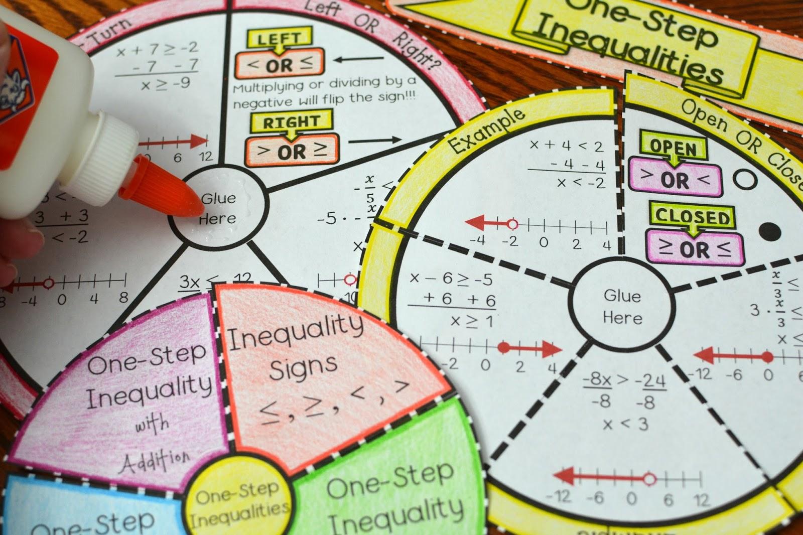 One Step Graphing Inequalities Worksheet