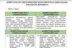 KI KD Muatan Lokal (Mulok ) Bahasa Indramayu Kurikulum 2013 Revisi 2017 Untuk Jenjang SD/MI