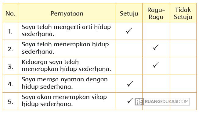 Kunci Jawaban Tema 3 Kelas 3 Halaman 114, 115, 116