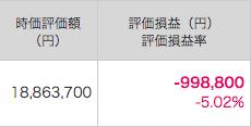 高配当株GCAの無限ナンピンチャレンジ【第8週目】