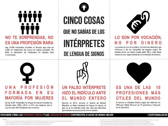 Infografía sobre los intérpretes de lengua de signos
