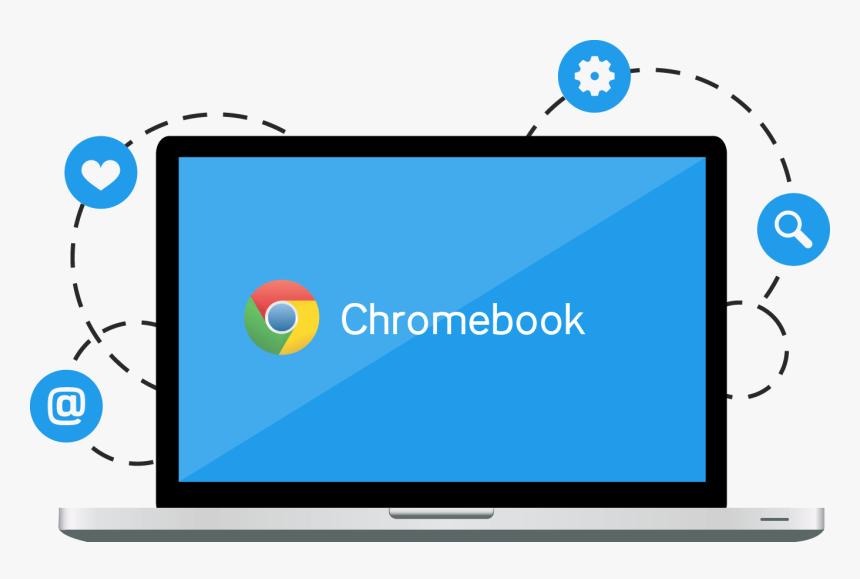 Chrome OS Linux (beta)