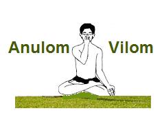 अनुलोम विलोम के लाभ (अनुलोम विलोम के चमत्कार) anulom vilom benefits and side effects