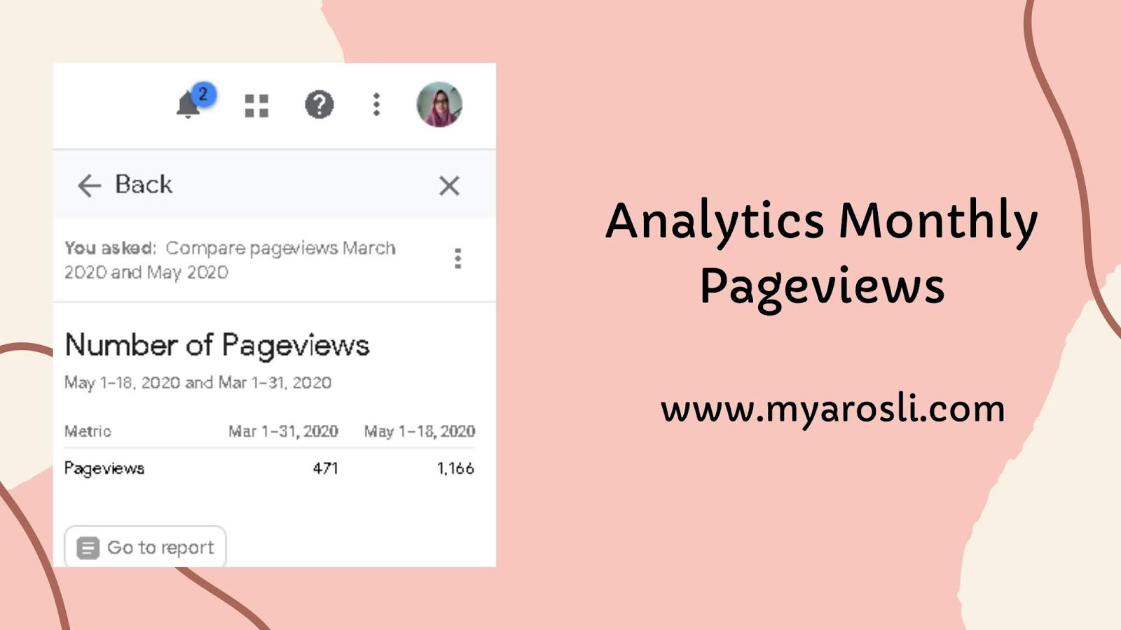 analytics monthly pageviews