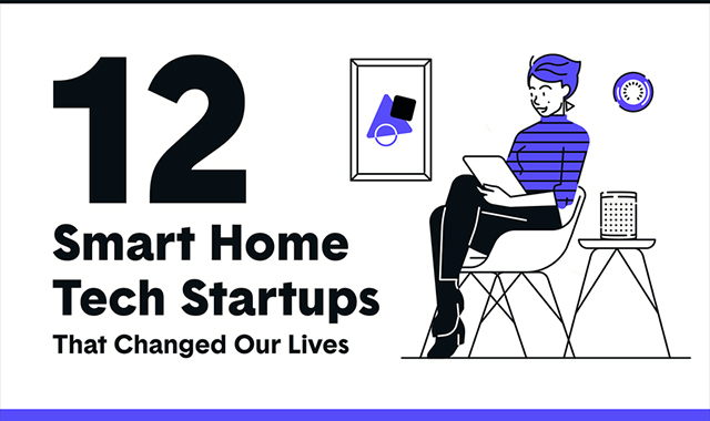 12 Smart Home Tech Startups That Change Our Lives