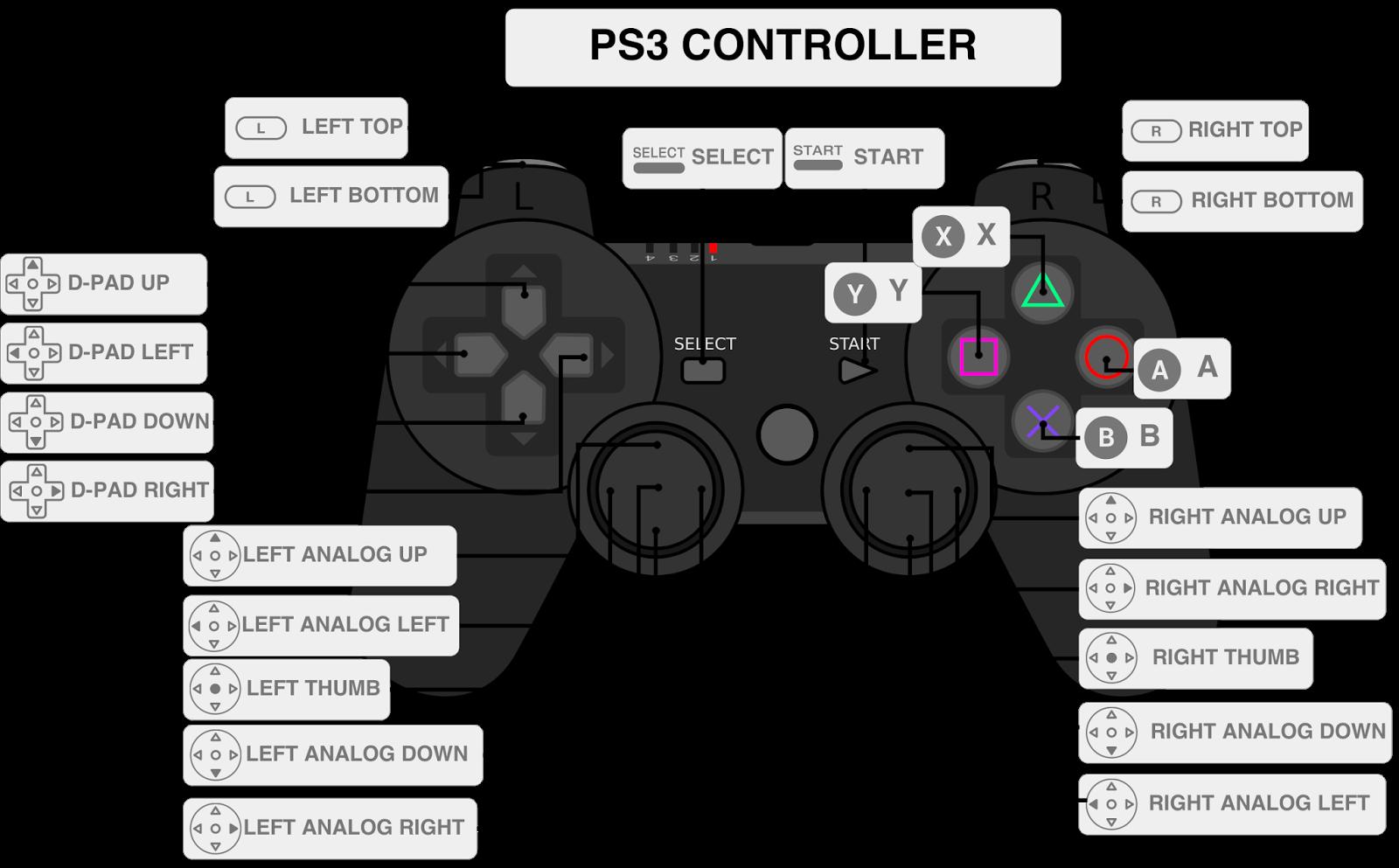 Playstation games on retropie?