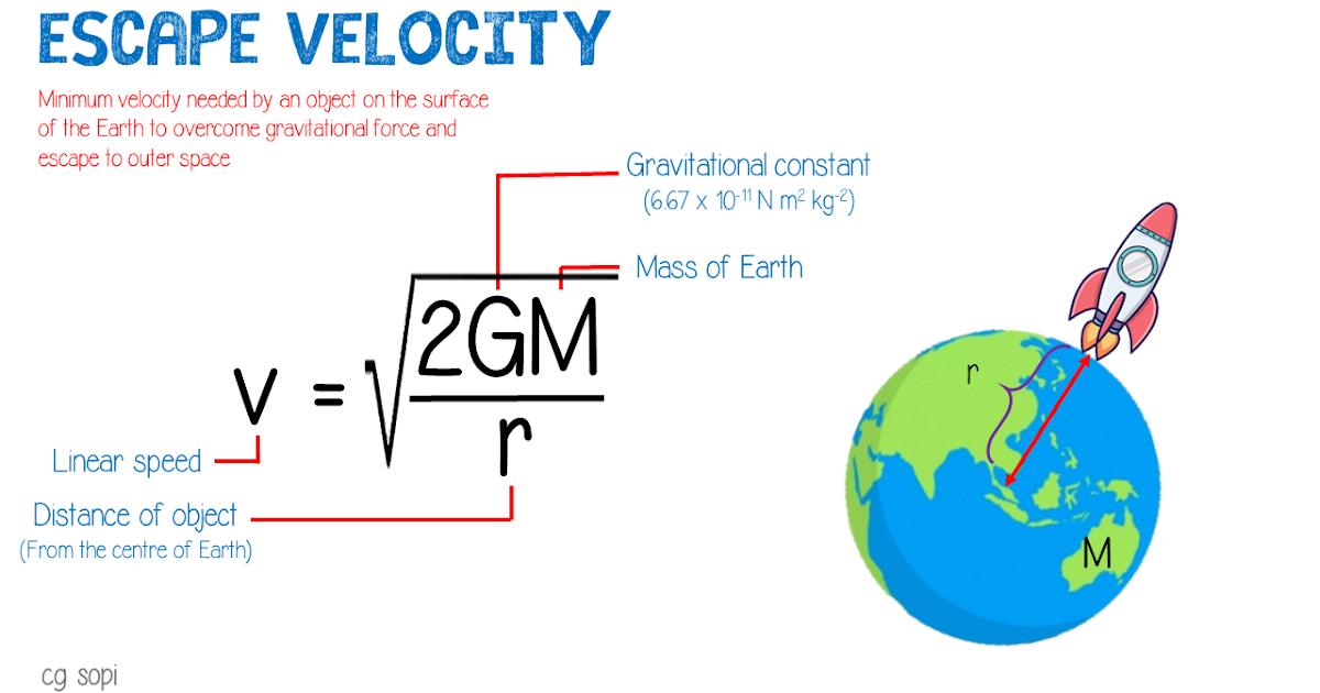 Jawapan Fizik Tingkatan 4 Kssm - Nelpon y