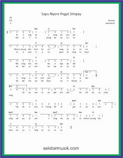 not angka sapu nyere pegat simpay lagu daerah jawa barat