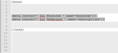 Teknik Mudah Memasang Tag Keywords (Kata Kunci) Jitu dan Description Otomatis di Blogspot