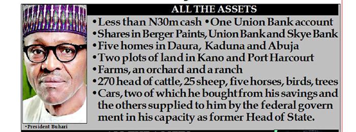 buhari assets