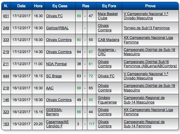 resultados-15-12.png
