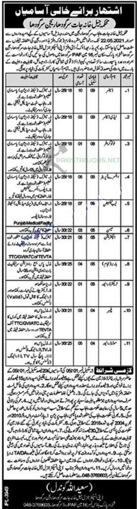 Jail Department Punjab Jobs 2021 – Prison Department Jobs