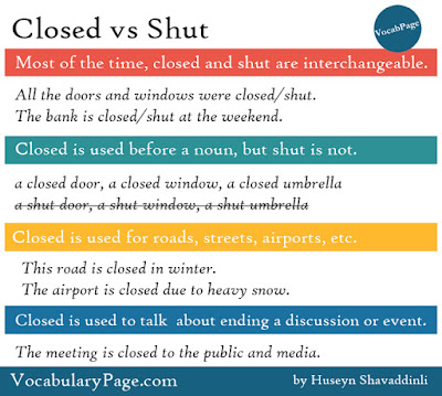 Closed vs Shut