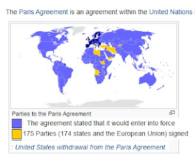 Parties Paris Agreement