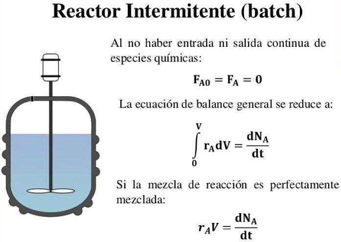 Reactor intermitente o batch y las ecuaciones que lo rigen