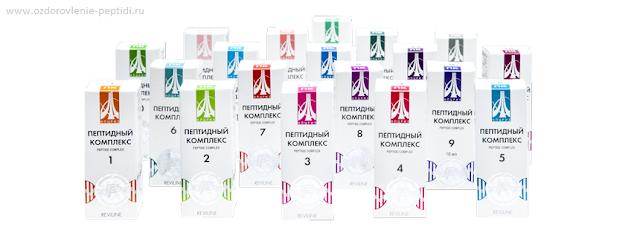 Жидкие пептидные комплексы ПК