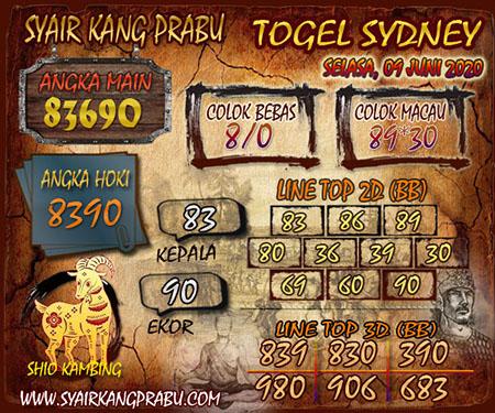 Kode Syair Sydney Selasa 09 Juni 2020 - Syair Kang Prabu