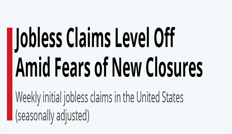 Jobless Claims Level Off Amid Fears of New Closures #infographic