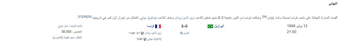 نتائج كأس العالم 1998