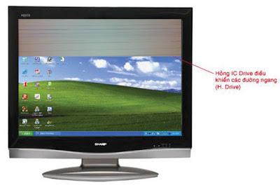 Hình 30 - Màn hình bị mất một phần hình ảnh theo chiều ngang màn hình.