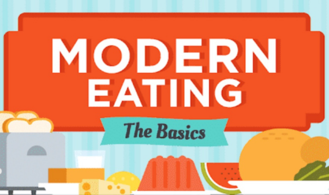 What are the Basics of Modern Eating?