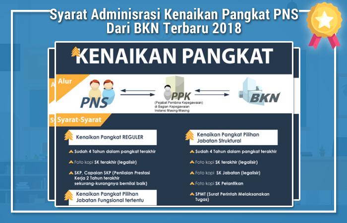 Syarat Adminisrasi Kenaikan Pangkat PNS Dari BKN Terbaru 2018