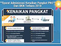 Syarat Administrasi Kenaikan Pangkat PNS Dari BKN Terbaru 2018