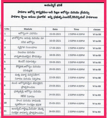 AP SCERT School Health Program Virtual Training conducted from 24.02.2021 to 26.02.2021