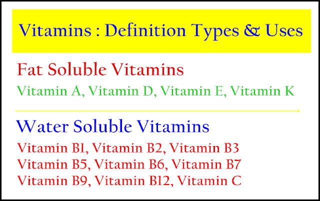 Vitamins, Fat-soluble-vitamins, water-soluble-vitamins, types-of-vitamins