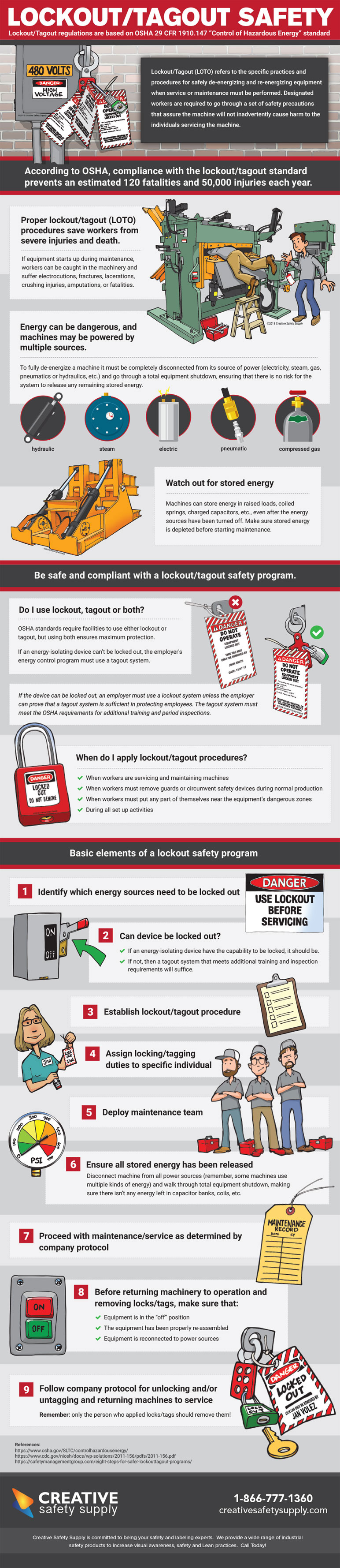 Lockout/Tagout Safety #infographic #Workplace Safety #Workplace #infographics #OSHA #Lockout Tagout #Safety